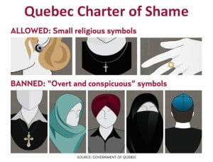 Quebec Charter of Shame